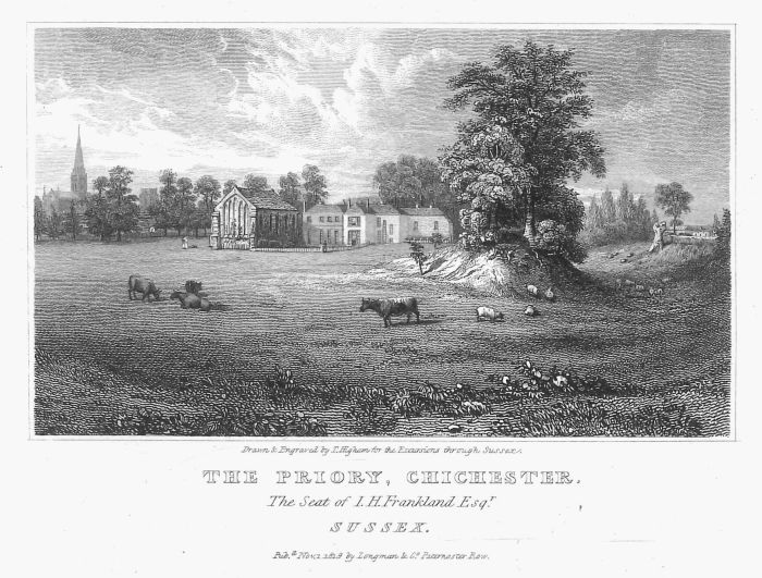 Early 19th C. Priory Park
